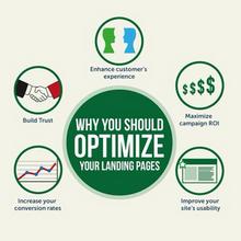 Optimiza tu landing page