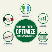 Optimiza tu landing page