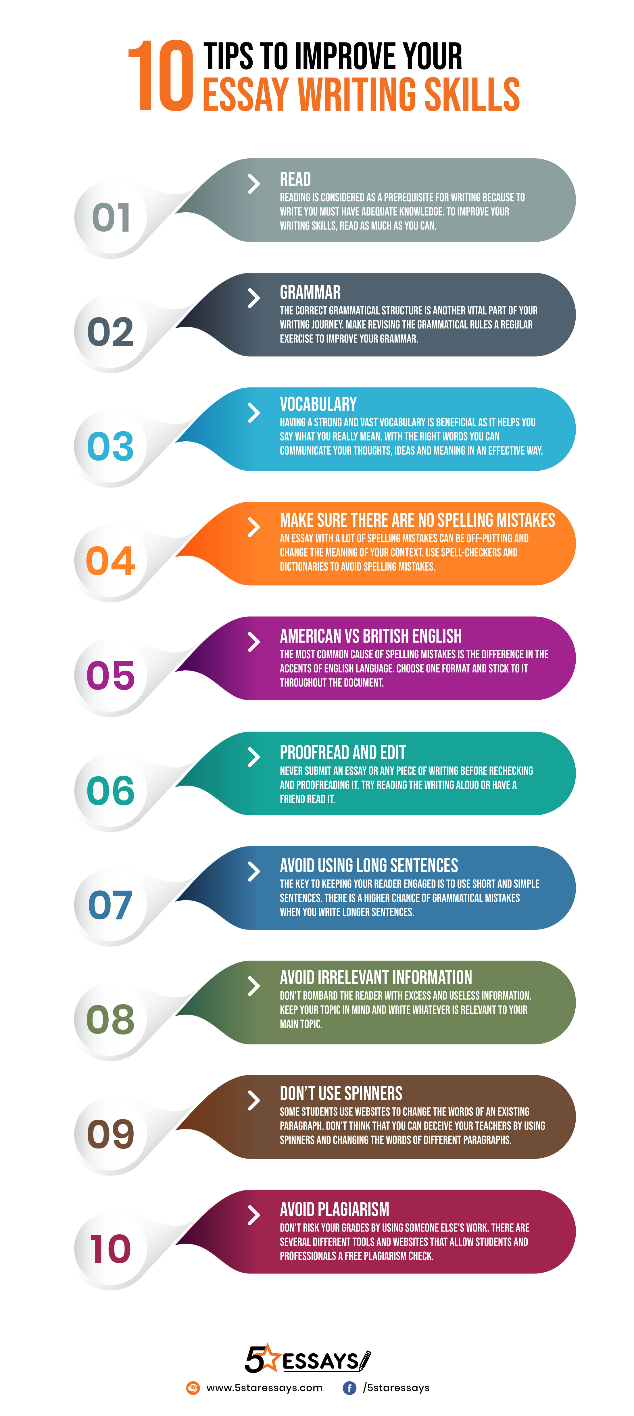 10 Tips To Improve Your Essay Writing Skills 1