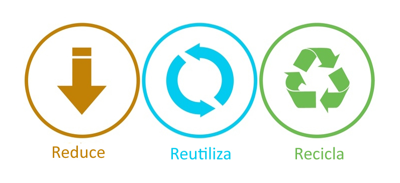 Reduce Reutiliza Recicle 1