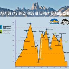Maratón de las Pastoras de Portudera