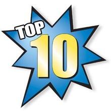 Top ten ingles.
