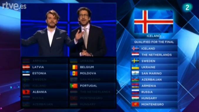 Semifinal Curiosidades Eurovision