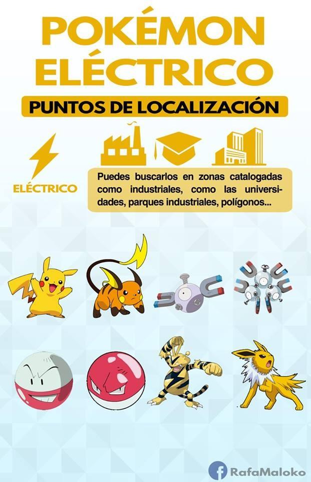 Pokemon Electrico