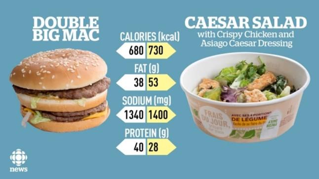 Mcdonalds Big Mac Salad 1454585475065