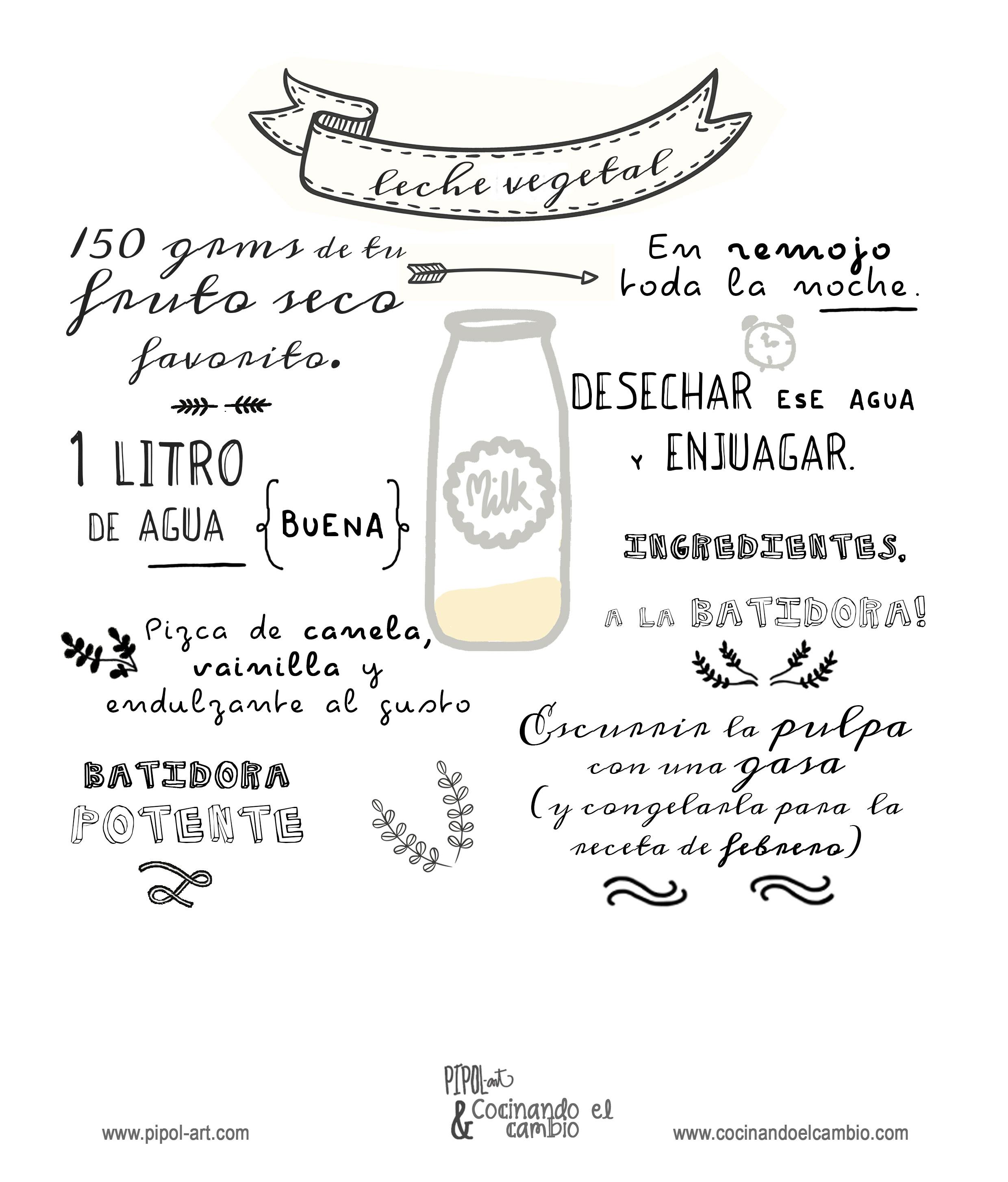 Leche Vegetal Receta Ilustrada Pipolart Cocinando El Cambio
