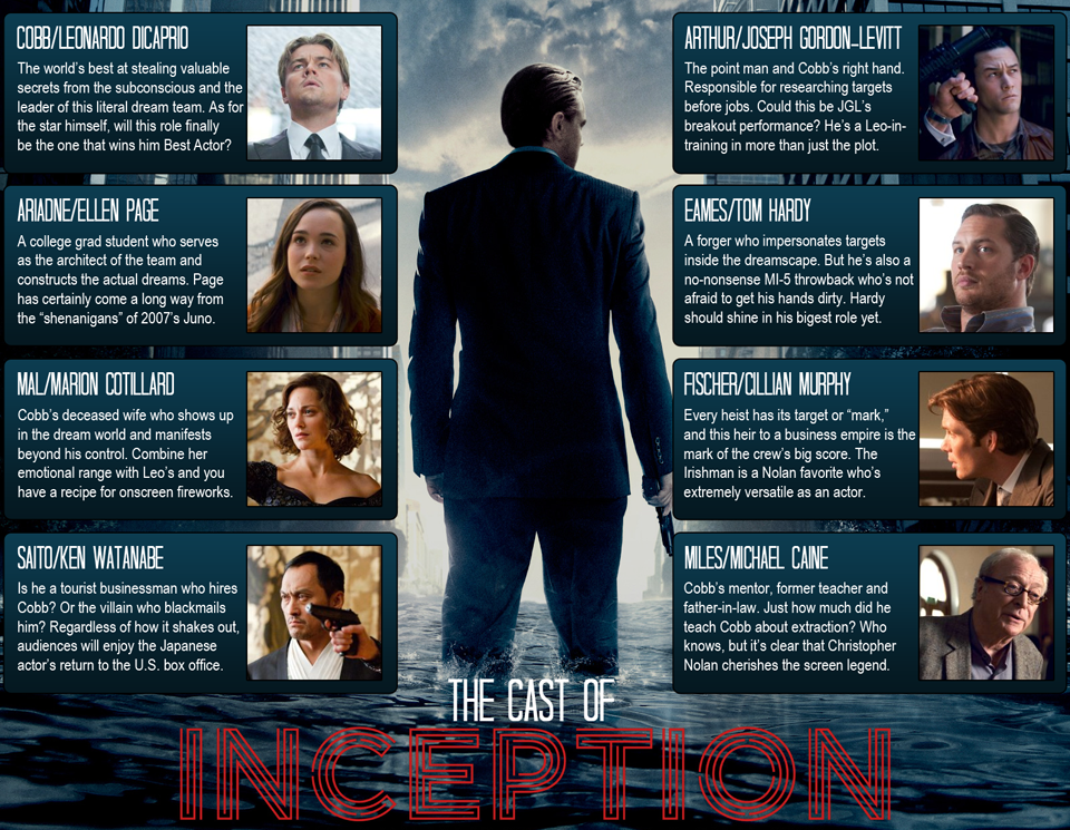 Inception Cast Redux Png