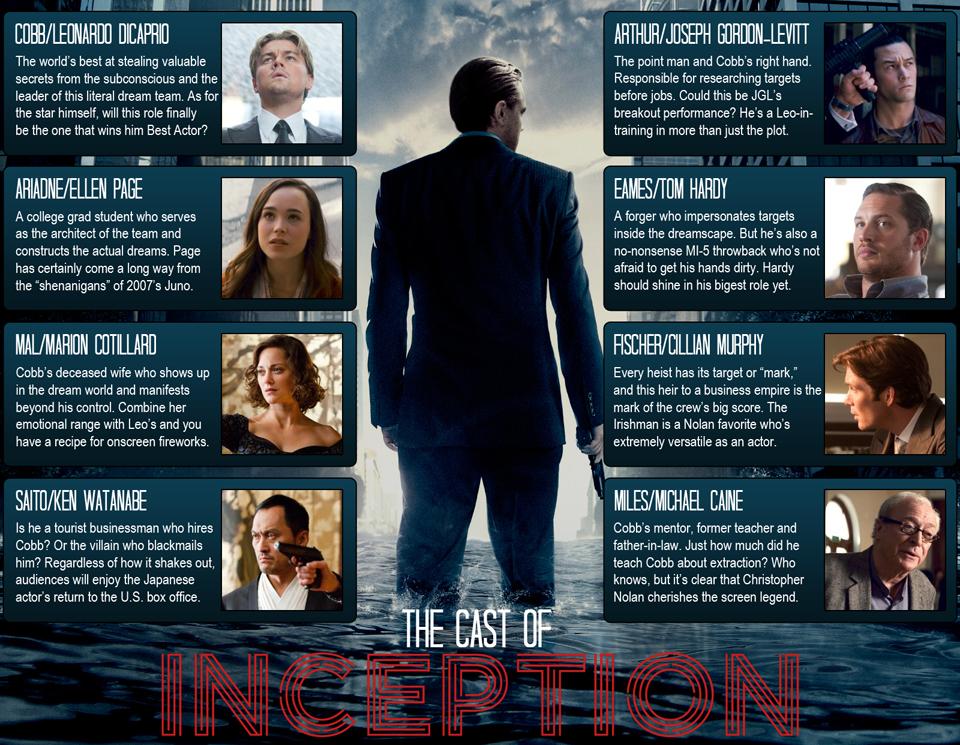 Inception Cast Redux Png