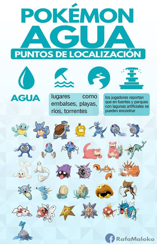 Pokemon Agua