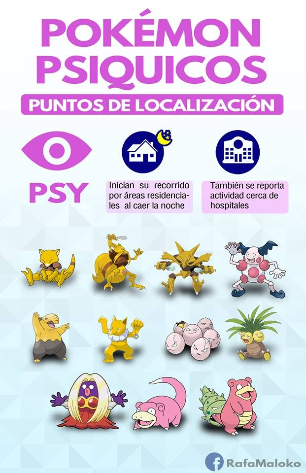 Pokeon Psiquicos