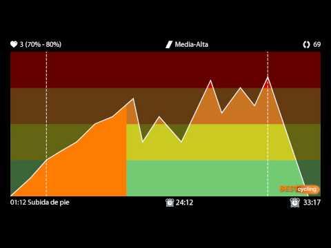Gráfico de frecuencia cardiaca de una sesión de spinning