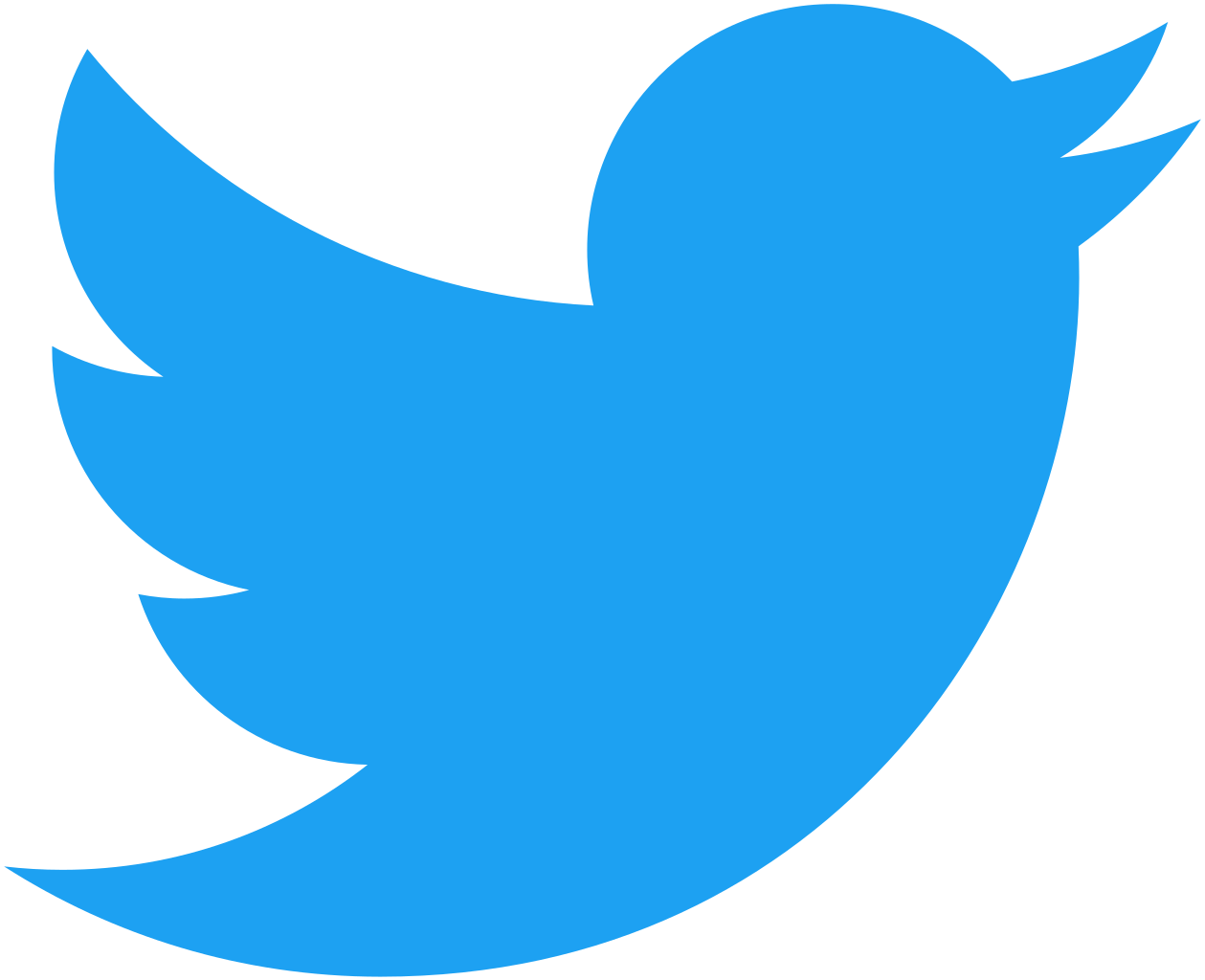 Twitter Bird Logo 2012 Svg